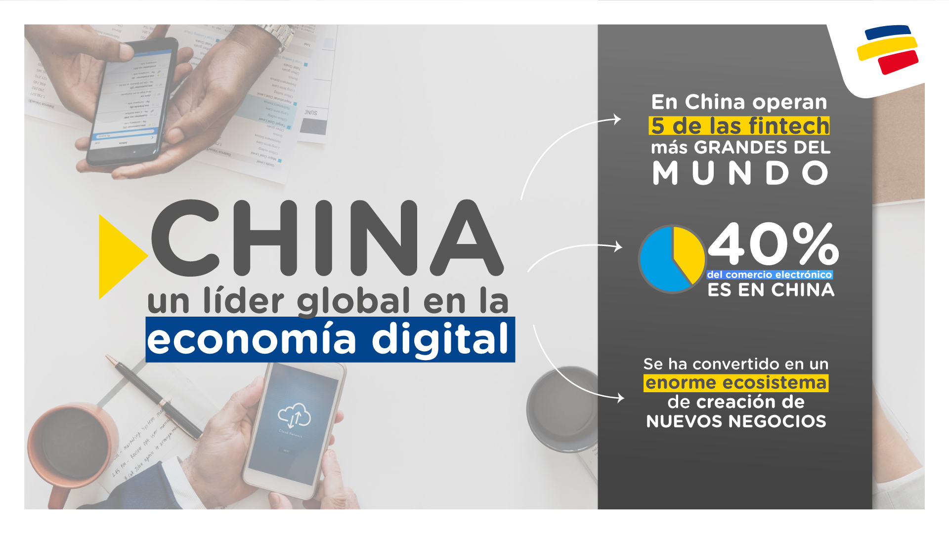 Infografía- China- Un lider global en la economia digital